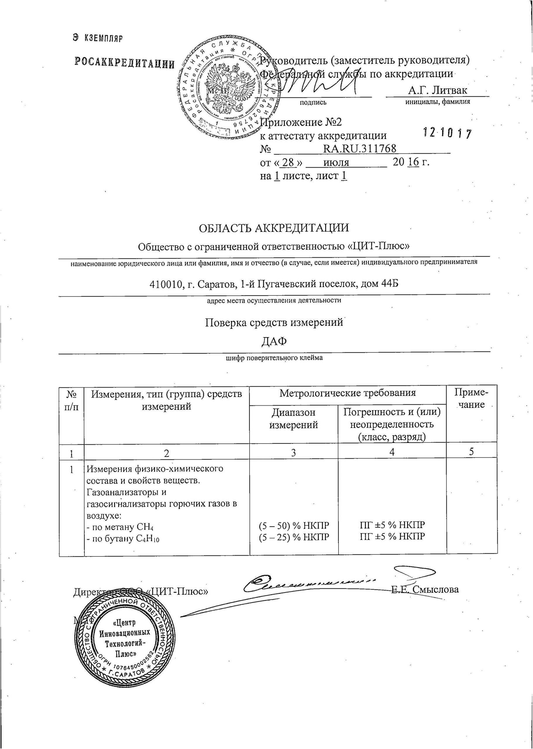 Аттестат аккредитации для выполнения работ или оказания услуг по поверке средств измерений
